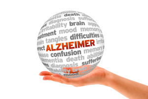 Hand holding a Alzheimer Word Sphere on white background.